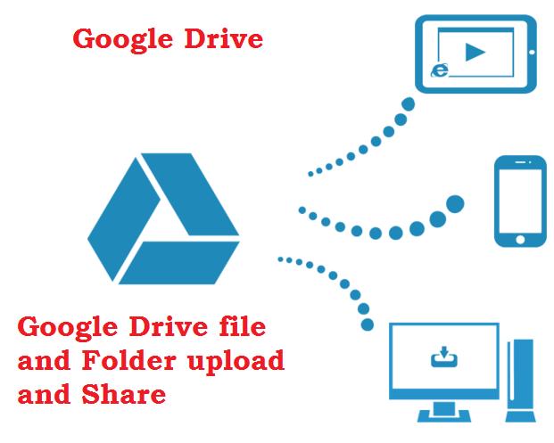 Google Drive se File Kaise Share Karen