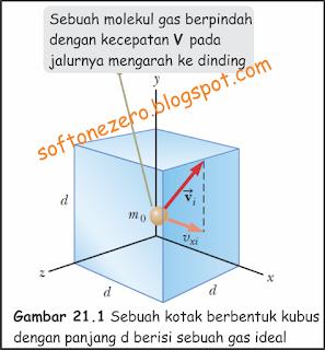 TEORI KINETIK GAS: MOLEKUL GAS DI DALAM WADAH DENGAN KECEPATAN V