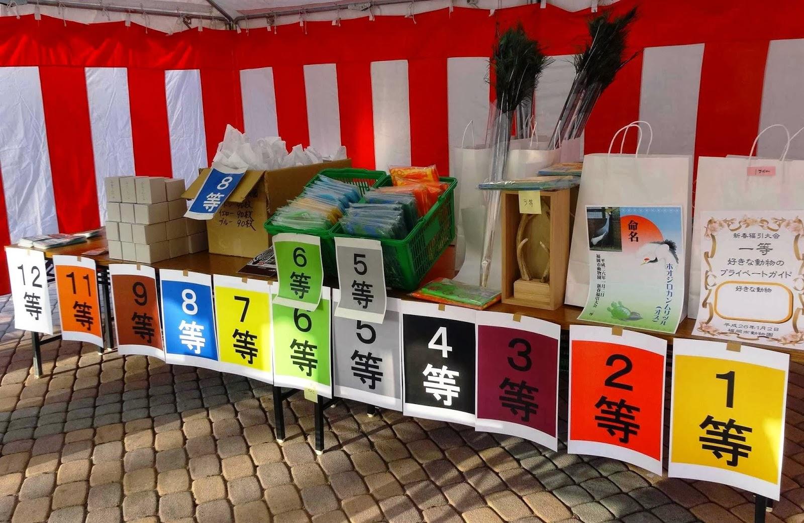 福岡市動物園ブログ: 新年の運試...