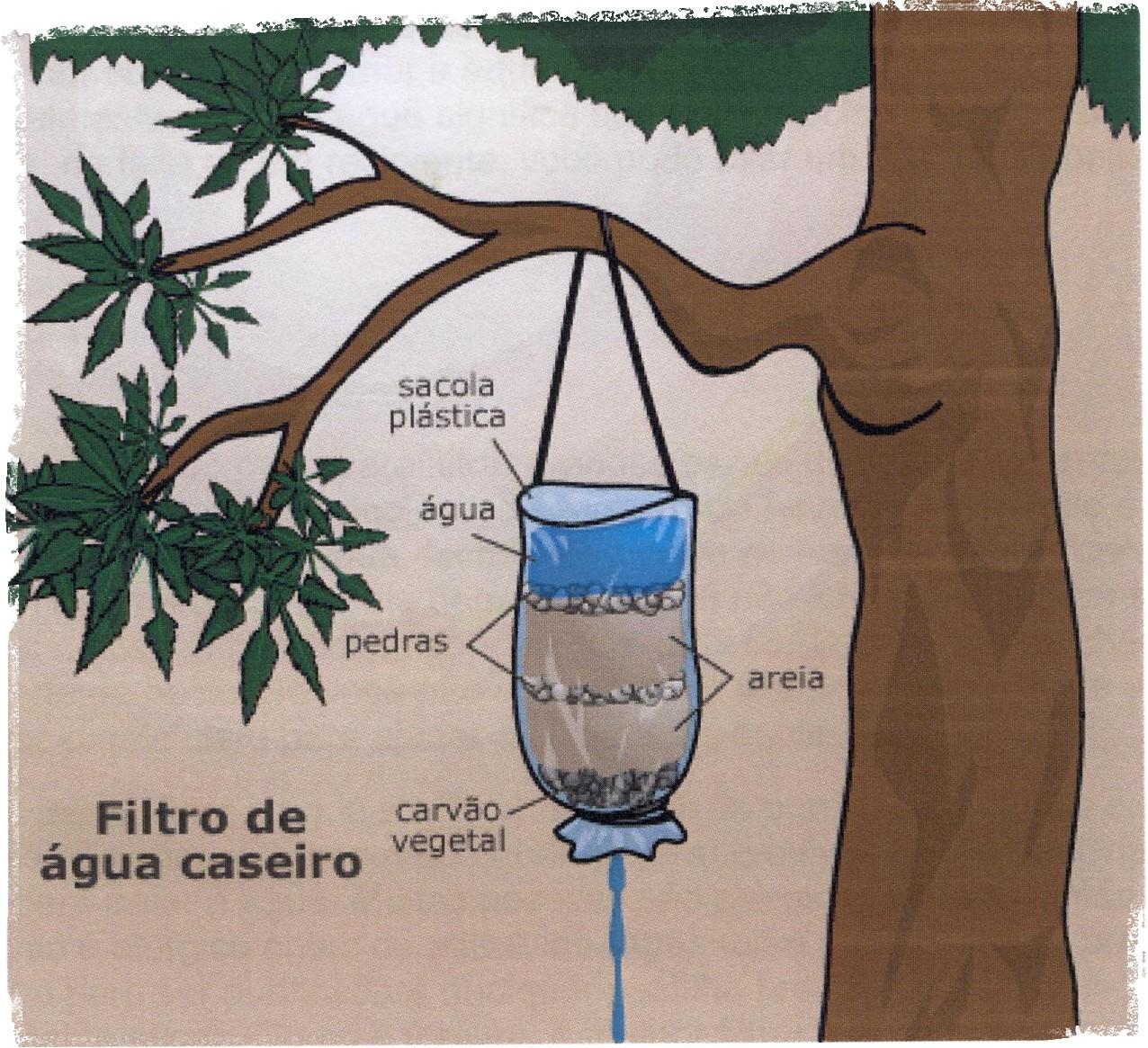 Походный фильтр для очистки воды своими руками