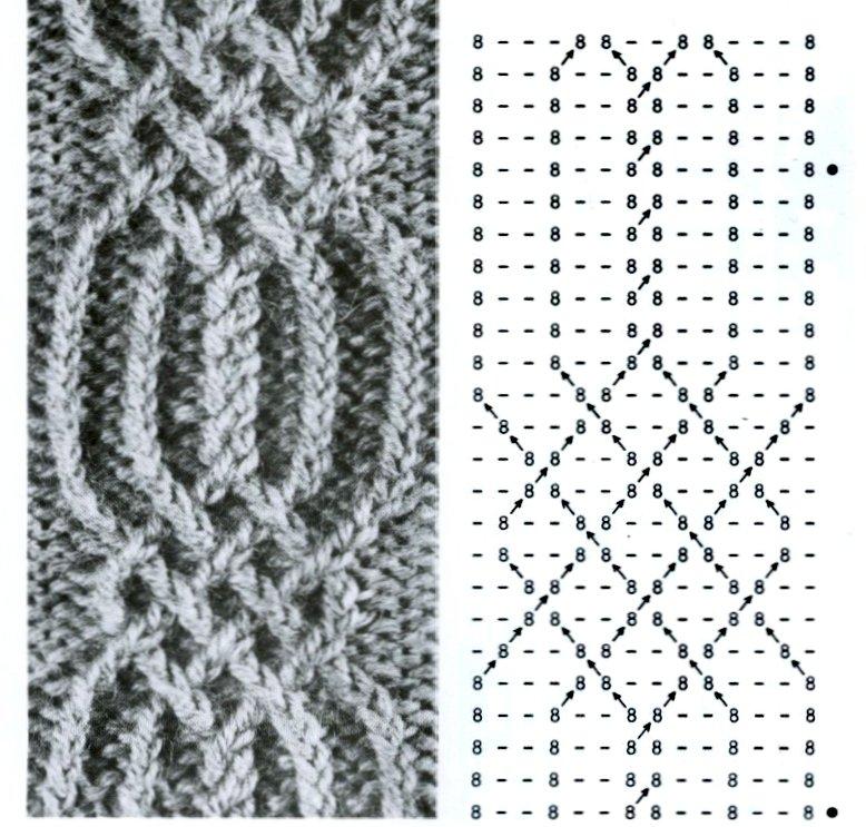 Knitting Stitches Twisted : ????? Twisted-Stitch Knitting / ??????? ??????????? ??????? Knitting club /...
