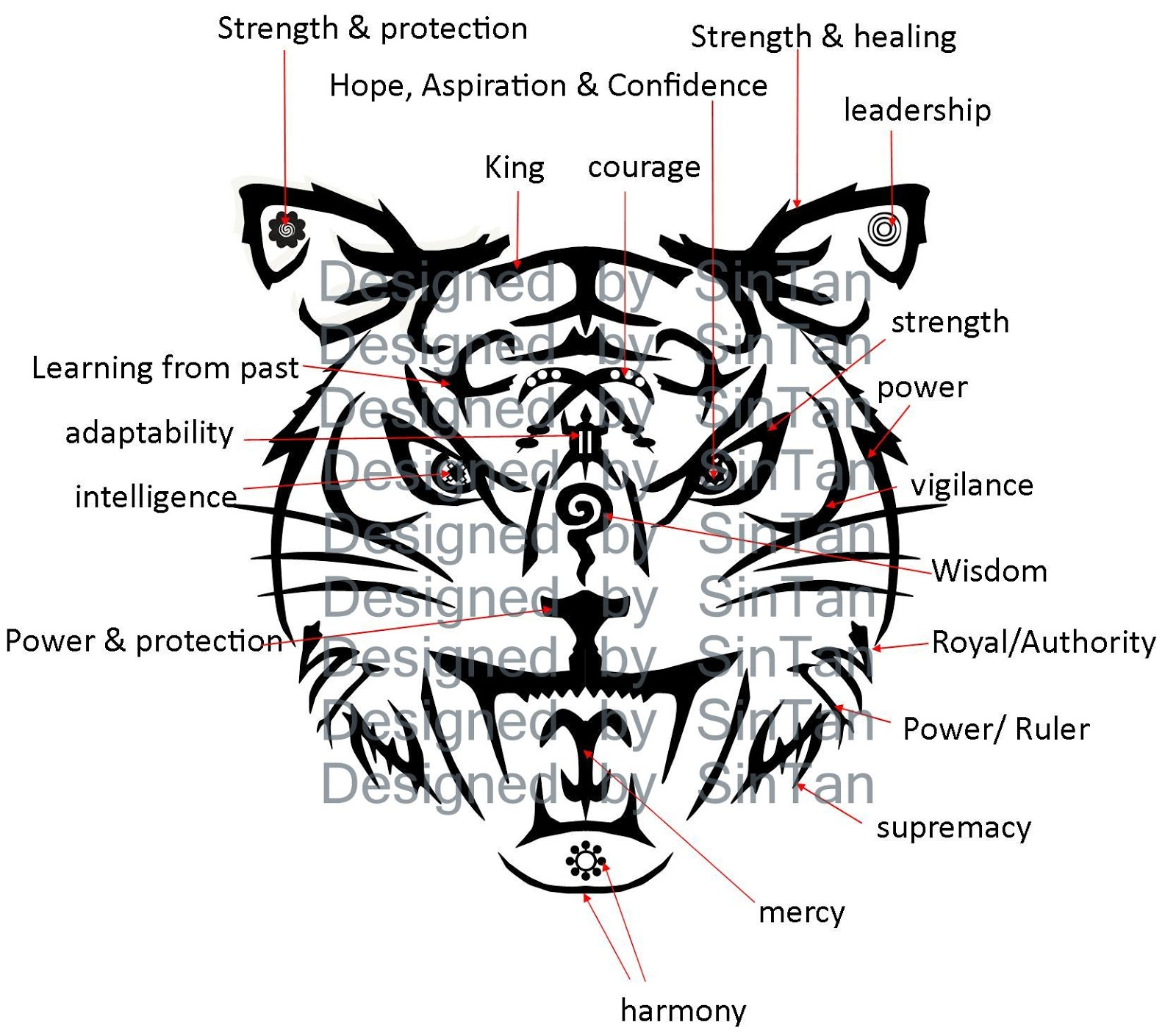 Design play design of a tiger tattoo problem of the future today doing it on 27 7 15 hopefully it will turned out to be nice buycottarizona