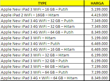 Harga Apple iPad