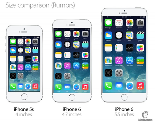iphone 6 size, specs, rumors