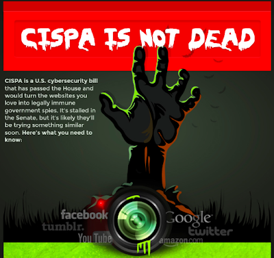 CISPA is Not Dead