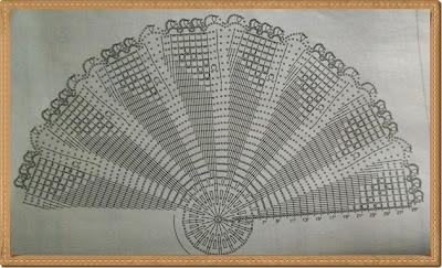 Forro de mesa,caminho de mesa em crochê com gráfico