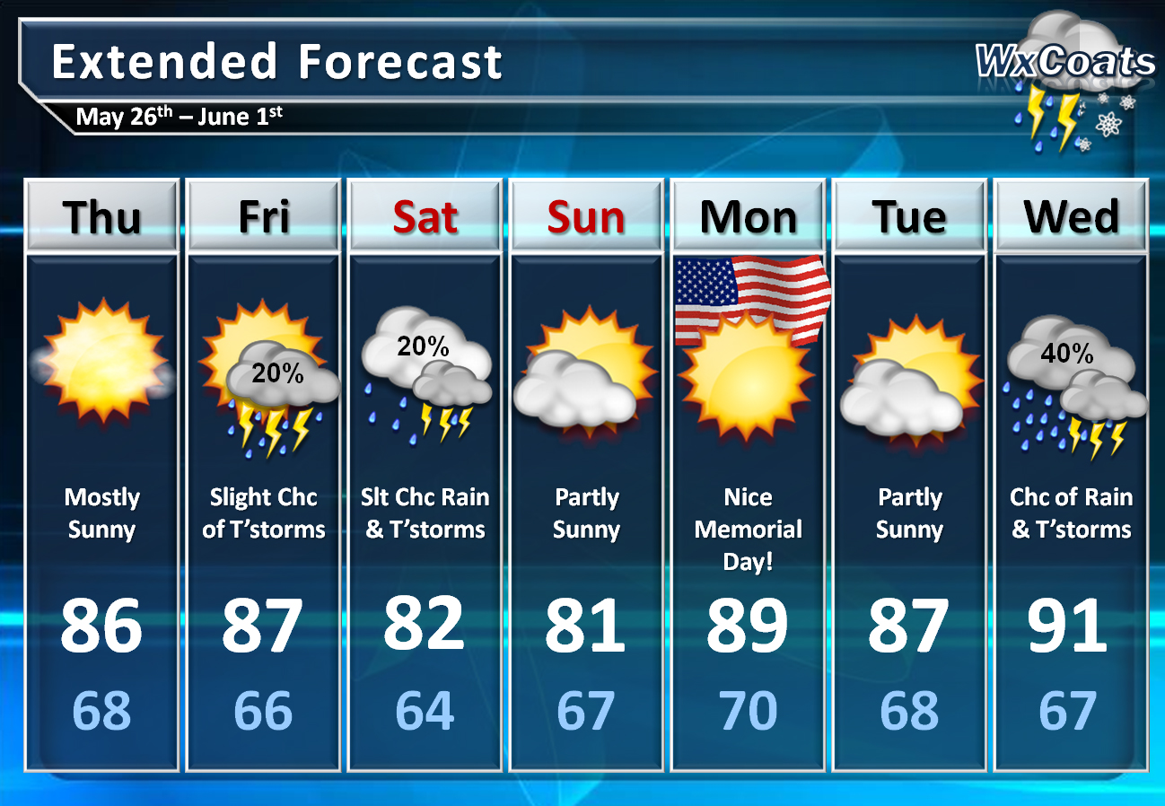 washington weather forecast 7 day nj gallery