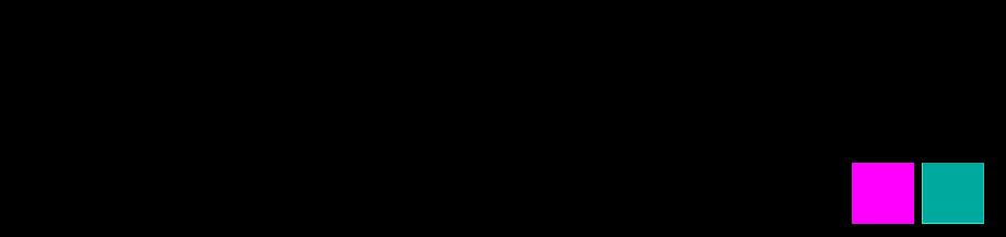 Gunkash