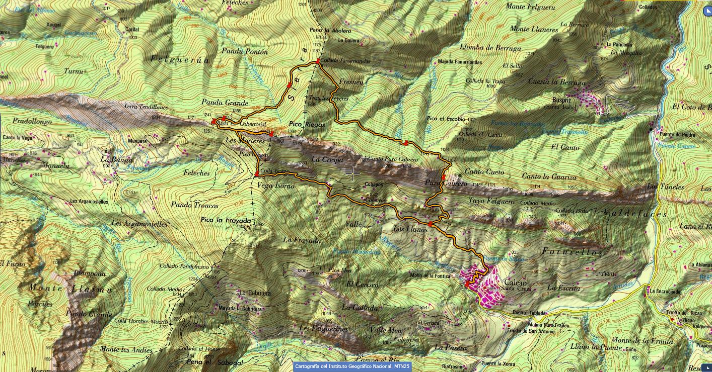 Mapa topográfico de la ruta.
