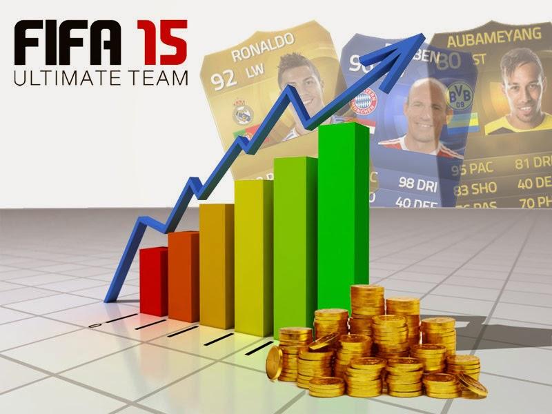 Subida precios FIFA 15 Ultimate Team, precios altos, Price UP FUT 15, High cost