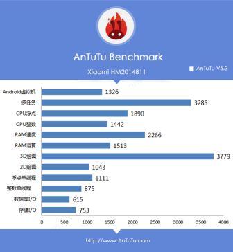 Xiaomi Redmi 1S muncul disitus AnTuTu, dengan prosesor 1,2 Ghz 64-bit