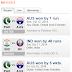 Top websites for Live Cricket Score