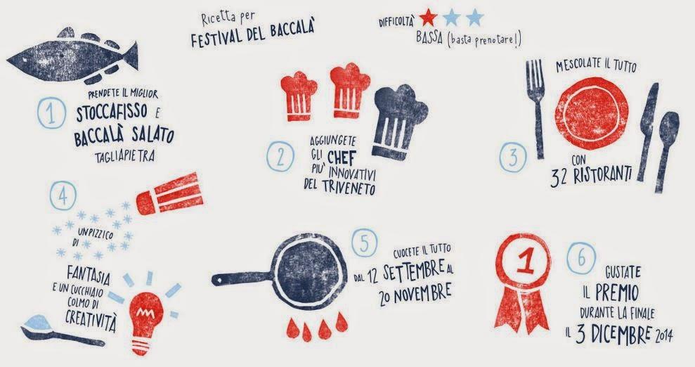 festival del baccalà 2014