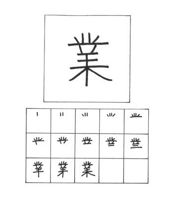 kanji bisnis/pekerjaan