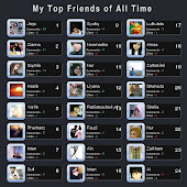 my top friends (always)