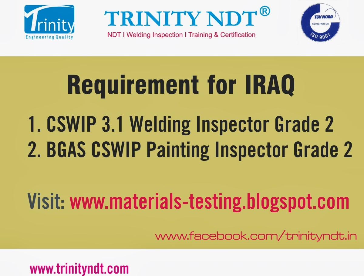 Qc welding inspector sample resume inspector resume for Painting coating inspector jobs