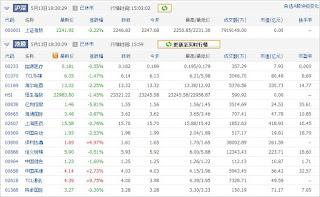 中国株コバンザメ投資ウォッチ銘柄watch20130513