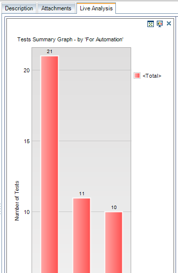 Live Analysis graph in ALM