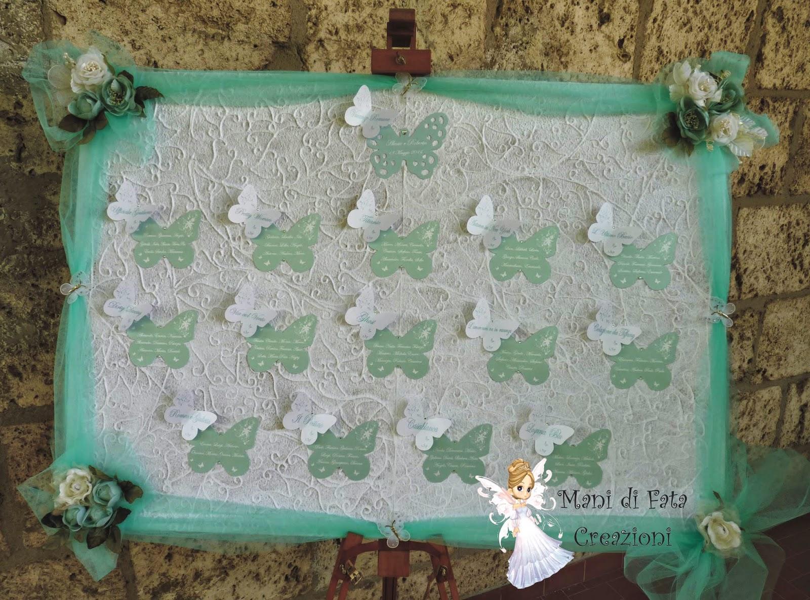 Favorito Mani di Fata Creazioni: Tableau farfalle FS99