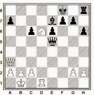 Posición de la partida de ajedrez Dedes - Makropoulos (Serres, 1990)