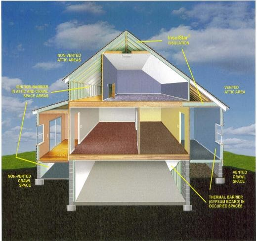 Maricopa Home Inspector Tips Mold Prevention Tips