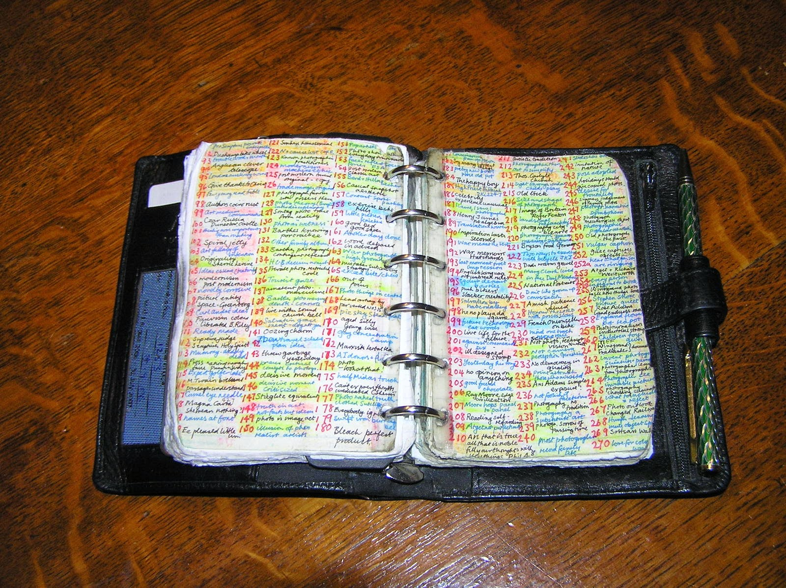 Philofaxy Guest Post The Filofax That Started It All Jane