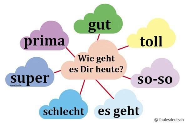 Belajar Bahasa Jerman: Hallo, apa kabar?