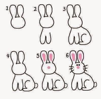 Cara menggambar Kelinci bagi anak anak