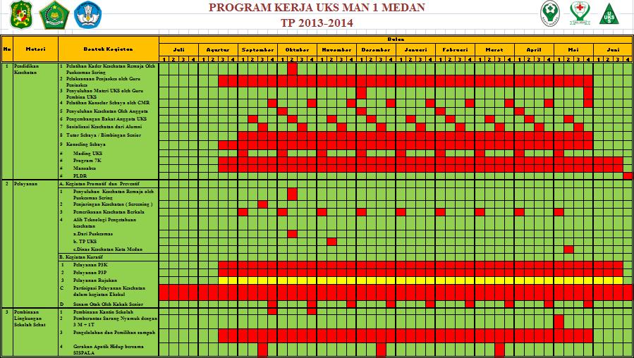 Dokter Remaja Usaha Kesehatan Sekolah Madrasah Aliyah Negeri 1 Medan: Juli 2013