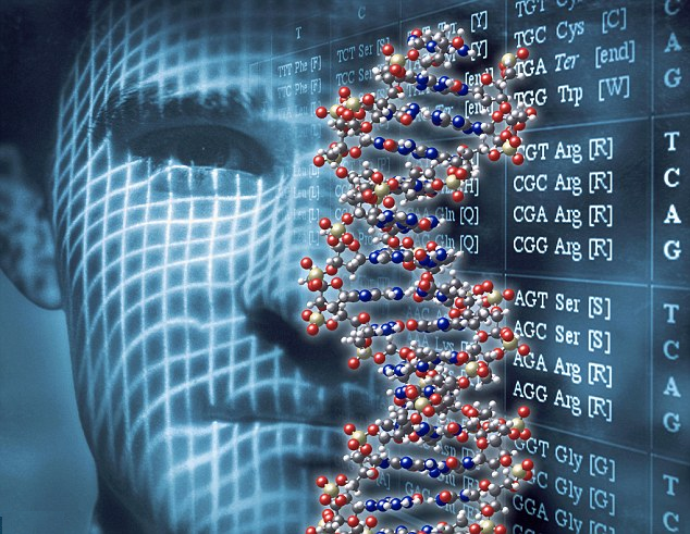 http://www.dailymail.co.uk/sciencetech/article-2994187/Mystery-alien-genes-Scientists-discover-DNA-NOT-ancestors-say-change-think-evolution.html?ito=social-facebook