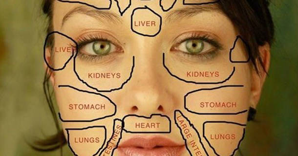 Chinese Face Map Reveals Hidden Illnesses