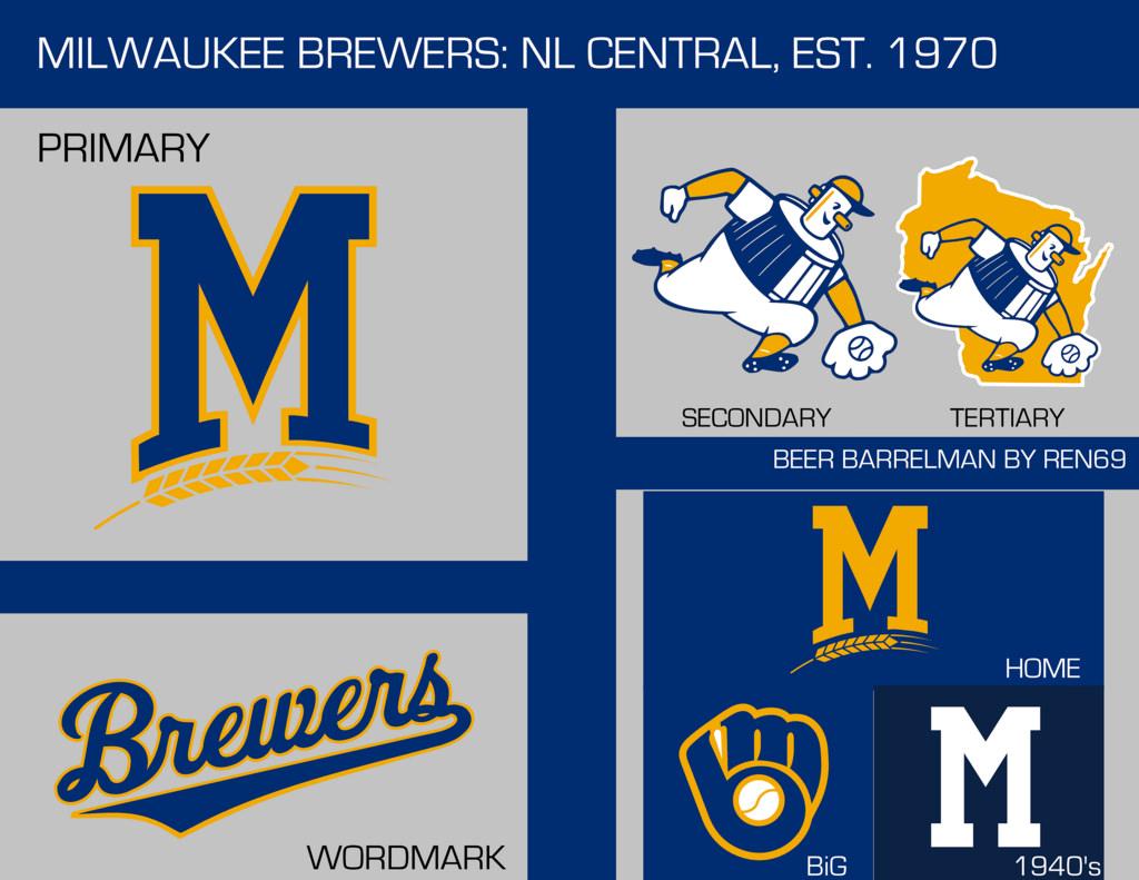 milwaukee brewers jersey history