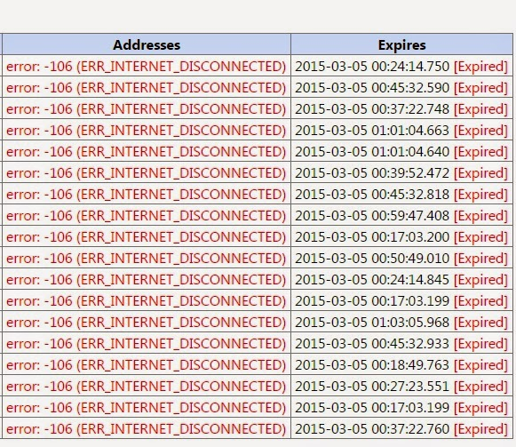 Cara-Membersihkan-DNS Cache-pada Crome