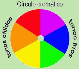 Kos s de sexto colores fr os y c lidos - Cuales son los colores calidos y frios ...