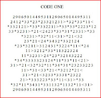 The Codes for The Sholes Key