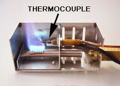 Gas Refrigerator Thermocouple for Absorption Refrigeration