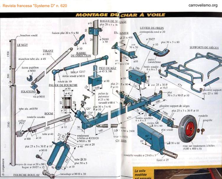 El blog del carrovelismo construcci n de un carro a vela - Cometas de arrastre ...