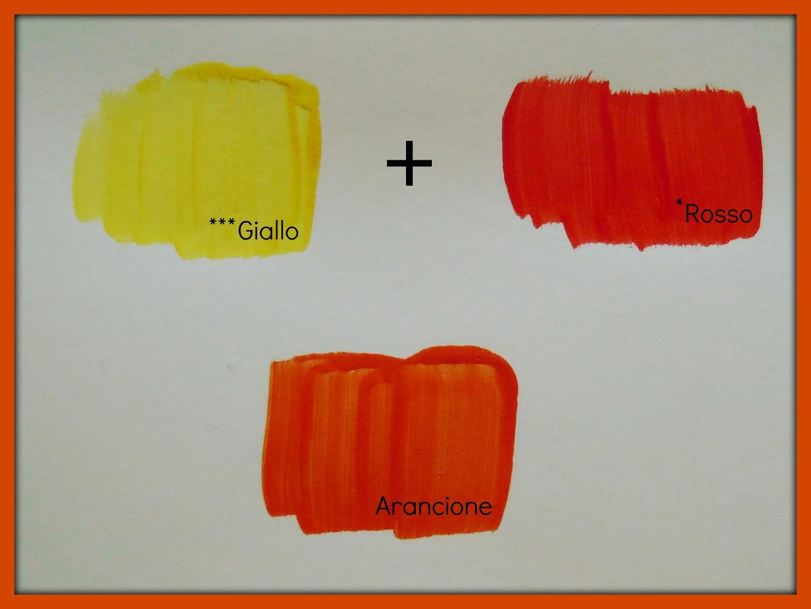 """Ben noto Arte per Te"""": Come miscelate i colori per farne altri! MS95"""