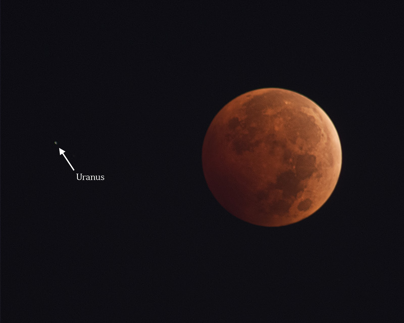 oct 8 lunar eclipse and uranus