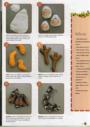 Guirlanda com bonecos de neve moldes