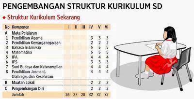 Read more on Buku prakarya kelas 7 kurikulum 2013 kerta seni .