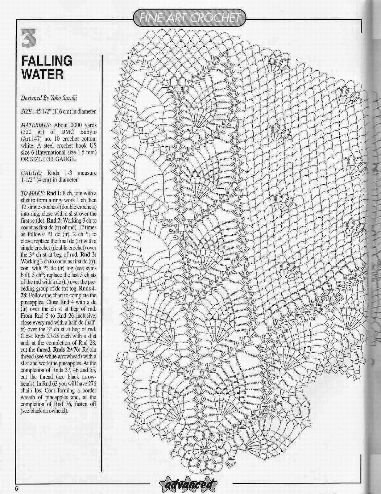 Manteles tejidos a crochet patrones gratis - Imagui