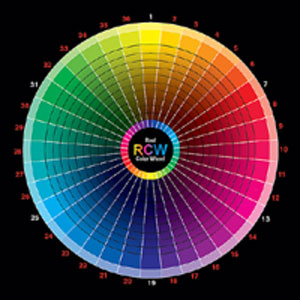 Color Theory and Color Schemes