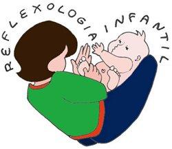 ASSOCIAÇÃO REFLEXOLOGIA INFANTIL ESPANHOLA