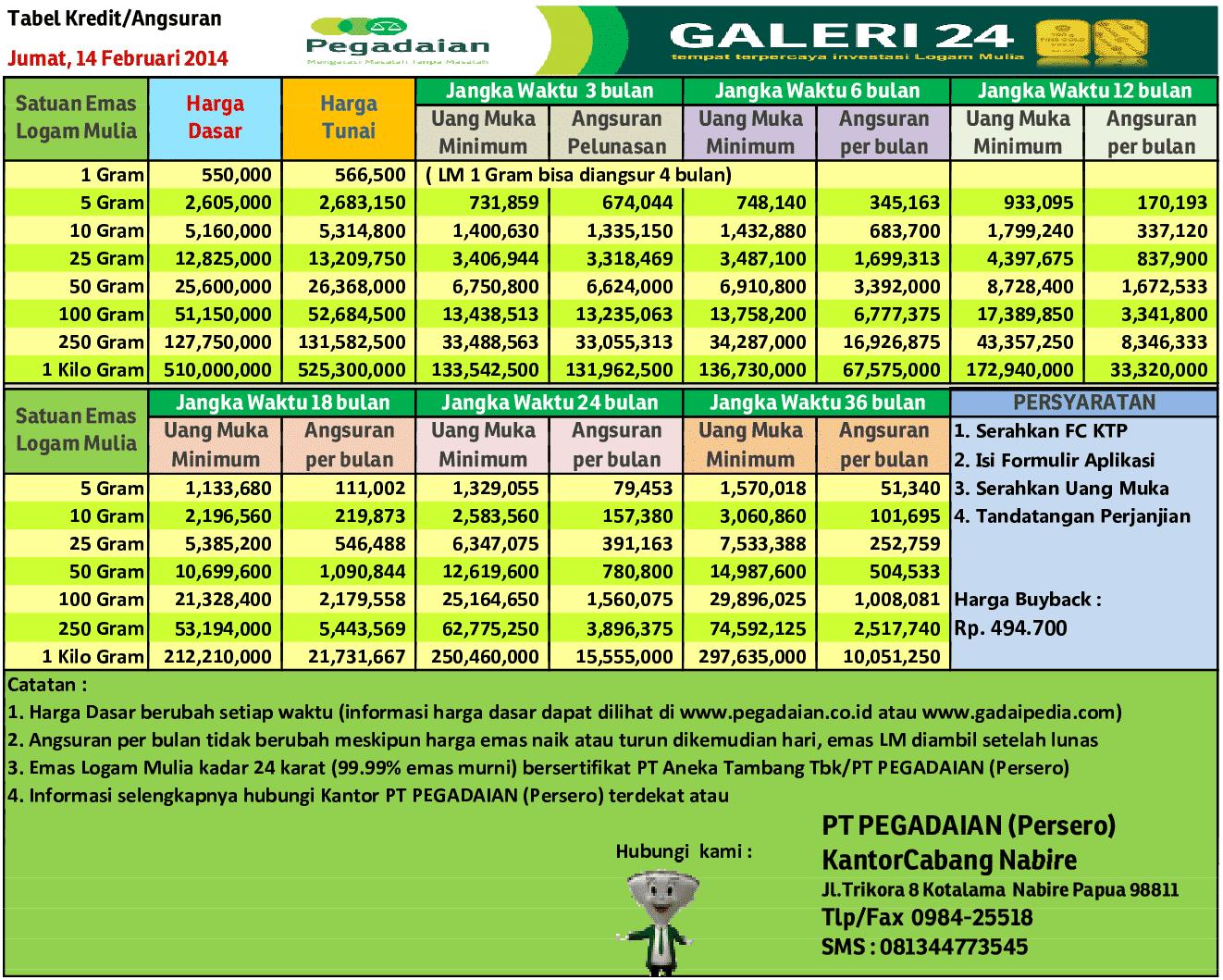 harga emas dan tabel kredit emas pegadaian 14 februari 2014