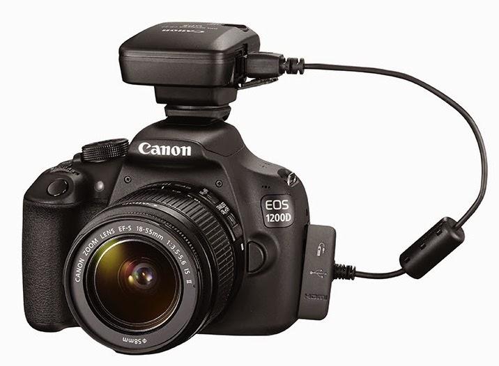 Kamera canon dan harganya