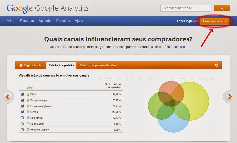 Criar uma conta no Google Analytics