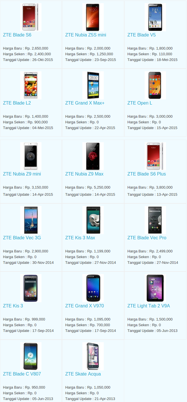 Daftar Harga Hp ZTE November 2015