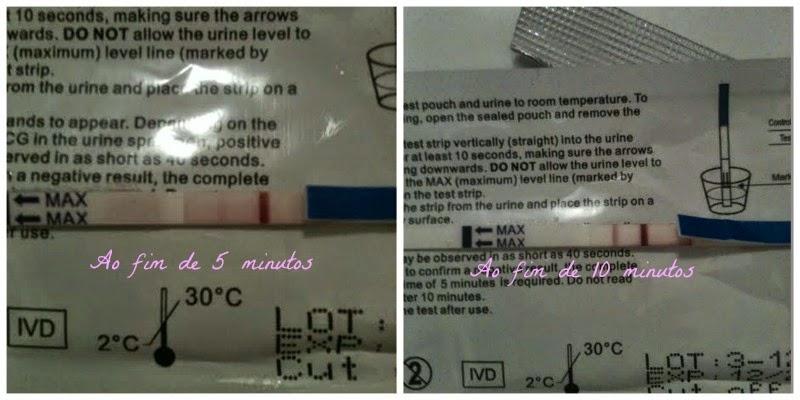 Teste de gravidez
