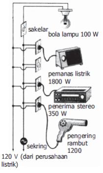 peralatan listrik dalam rumah tangga yang dirangkai secaraparalel